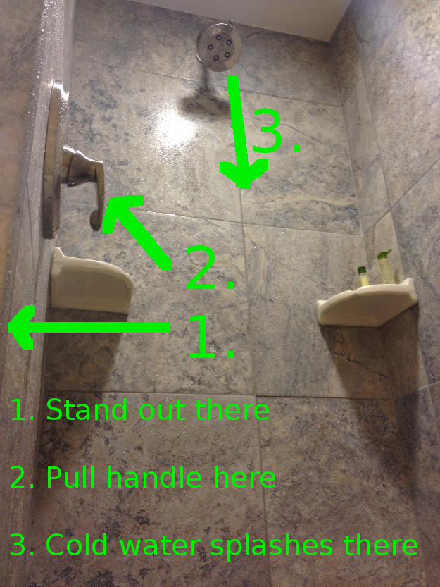 Smart Shower Design
