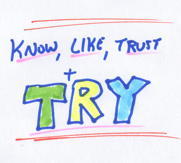Know Like Trust & Try